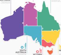 australia-cosa-fare