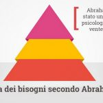 gerarchia-bisogni-Abraham-Maslow